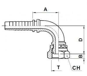 10913-..-.. BSP Perskoppeling